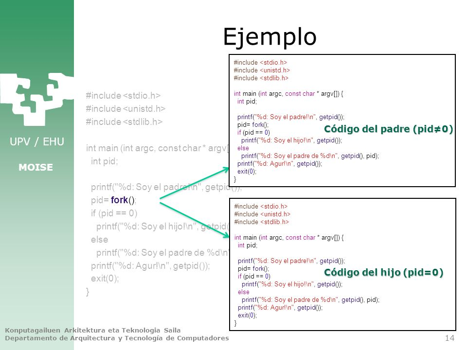 Ejemplo #include <stdio.h> #include <unistd.h> #include <stdlib.h> int main (int argc, const char * argv[]) {
